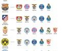 Barça x Bayern, Real x Juve... veja os possíveis duelos das oitavas de final