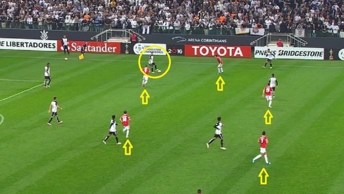 Marcação pressão do Nacional no primeiro tempo: cinco jogadores marcando no ataque, três na área da bola (Foto: Reprodução/TV Globo)