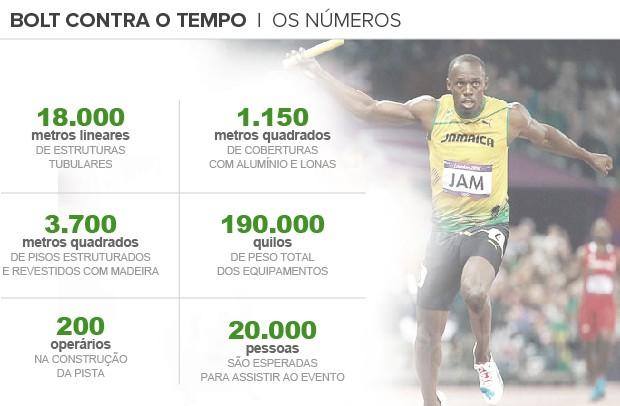 Bolt contra o tempo_02 (Foto: Infoesporte)