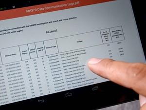 Dados do avião da Malaysia Airlines que sumiu em 8 de março foram divulgados nesta terça-feira (27) (Foto: Mohd Rasfan/AFP)