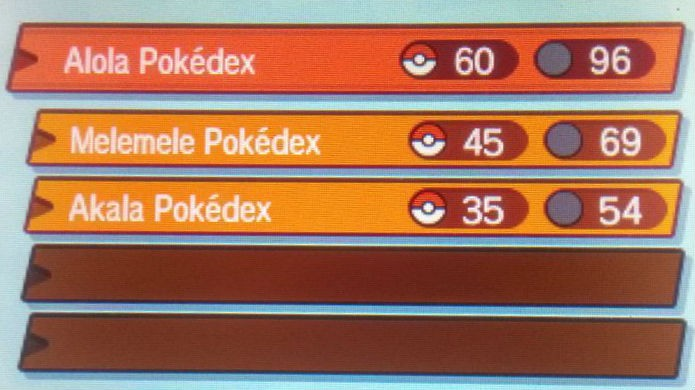 Pokémon Sun e Moon: Alola tem a maior Pokédex da série (Foto: Reprodução / Thomas Schulze)
