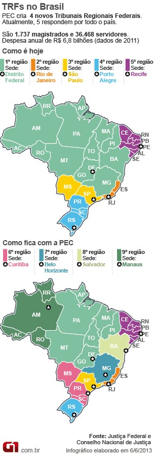 Mapa da distribuição dos tribunais regionais federais (TRFs) (Foto: Editoria de Arte / G1)