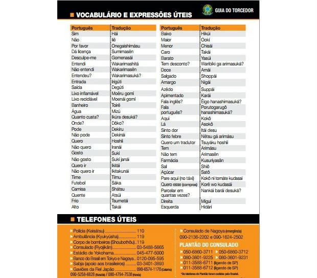Manual que será distribuído aos torcedores do Corinthians no Japão (Foto: reprodução)