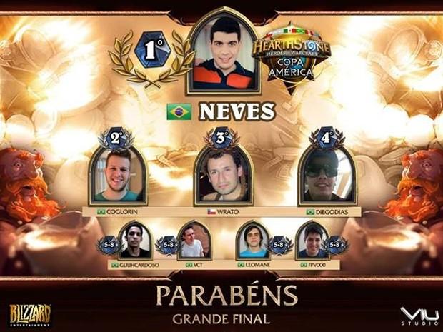 Brasileiro Bruno Neves foi o vencedor da primeira Copa América do game de cartas 'Hearthstone' (Foto: Divulgação/Blizzard)