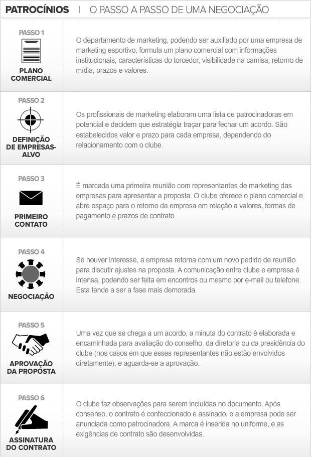 Info Patrocinios - 22-06-12 (Foto: infoesporte)