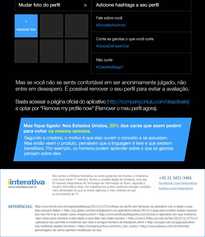Infográfico do Lulu (Foto: Divulgação / Iinterativa)