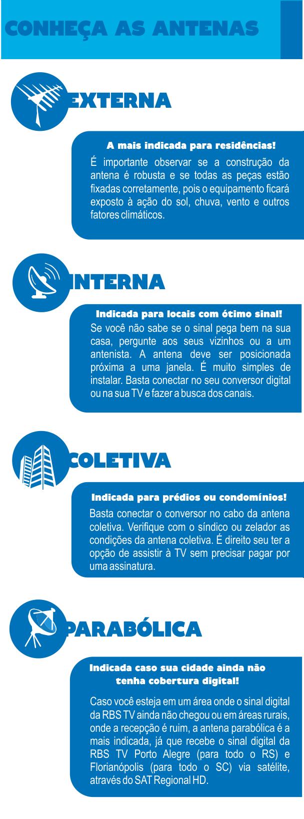 arte tipos de antena para televisão (Foto: Divulgação/RBS TV)
