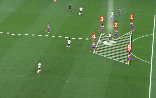 Elias; gol; análise tática (Foto: Reprodução SporTV)