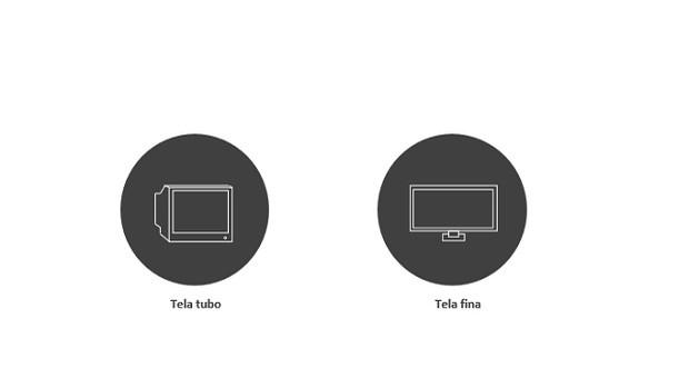 Como você assiste TV aí na sua casa? (Divulgação/RPC)