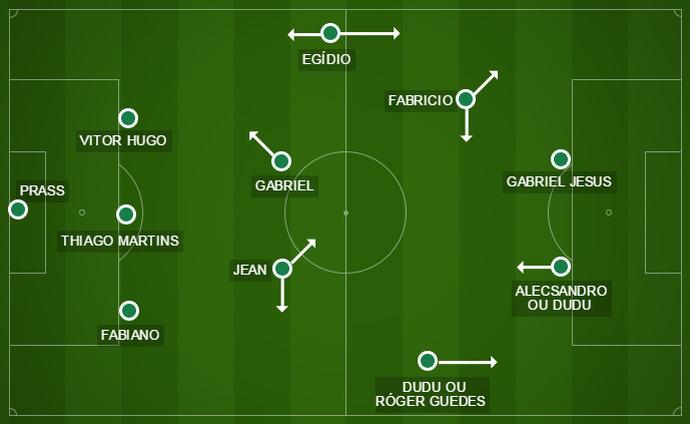 Formação Palmeiras (Foto: Arte)