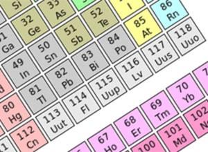 Tabela periódica (Foto: Wikimedia/Cepheus)