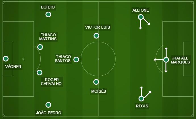 Contra o River Plate, do Uruguai, Rafael Marques atuou mais centralizado, mas com liberdade para voltar (Foto: Reprodução)