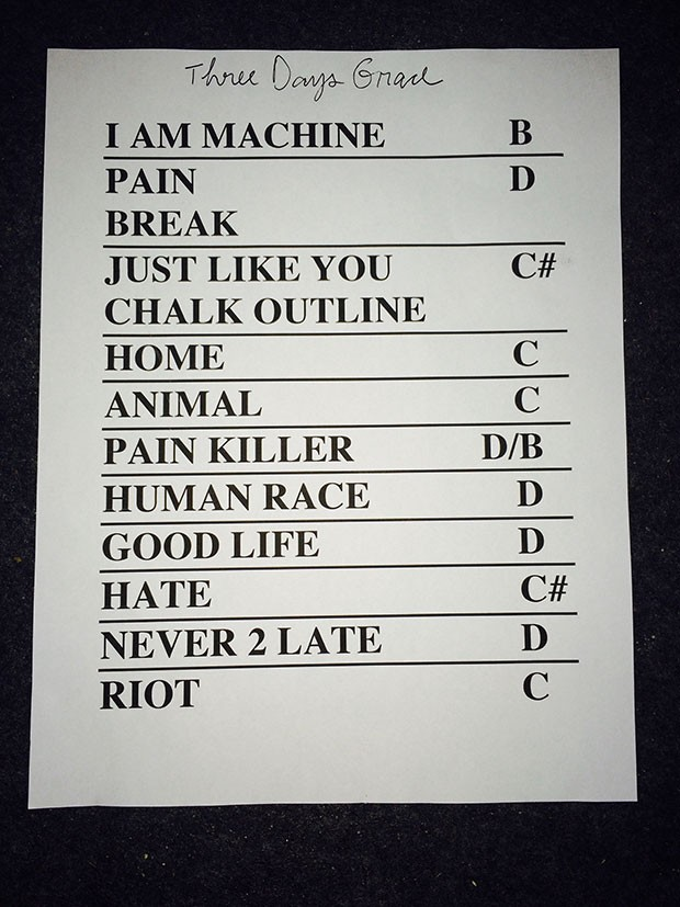 Setlist: Three Days Grace no Lollapalooza Brasil 2015 (Foto: Multishow)
