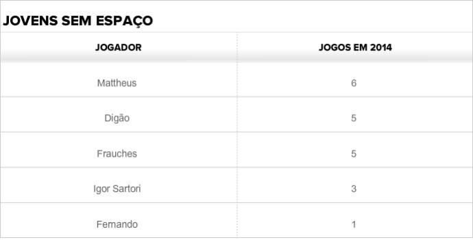 Prateleira do Flamengo 2 (Foto: GloboEsporte.com)
