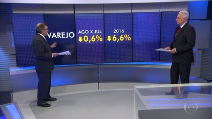 Vendas no comércio já caíram quase 7% neste ano