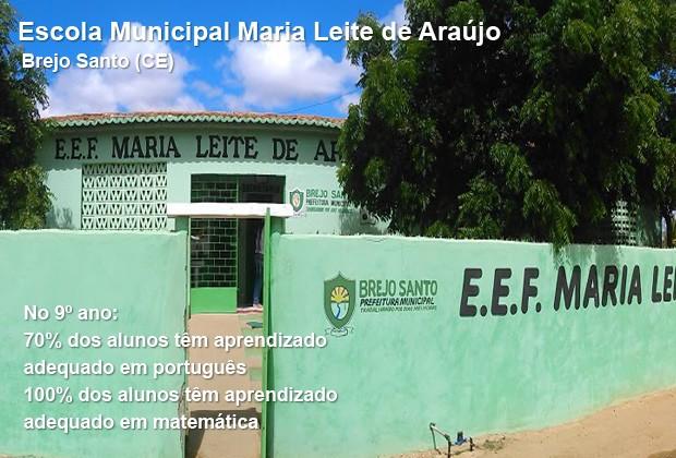 Escola municipal Maria Leite de Araújo, em Brejo Santo (CE) (Foto: Pesquisa Excelência com Equidade)