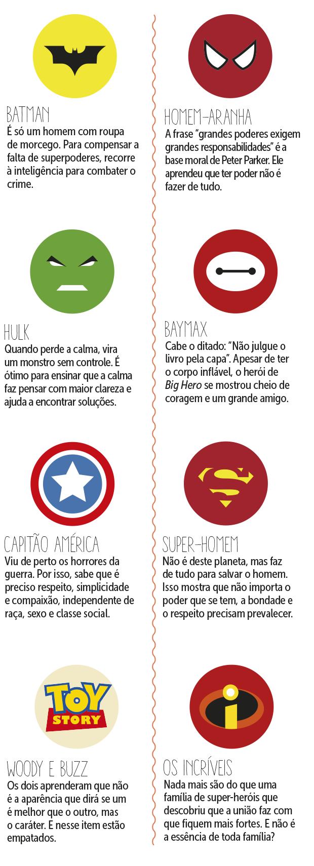 O lado bom de cada super herói (Foto: Redação Crescer)
