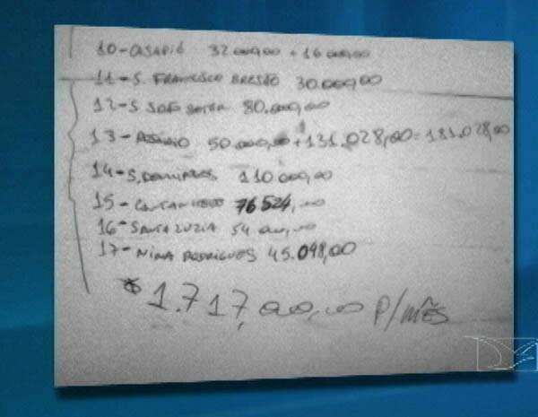 Faturamento mensal de Gláucio Alencar chegava a mais de R$1 mihão com agiotagem (Foto: Reprodução/TV Mirante)