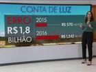 Eletrobras devolverá R$ 500 milhões cobrados a mais na conta de luz