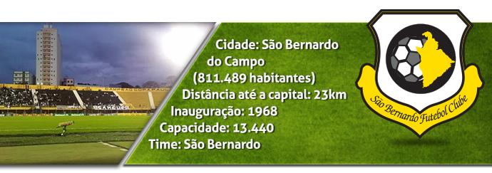 Header, estádio, Primeiro de Maio, São Bernardo (Foto: Arte / Eduardo Teixeira)