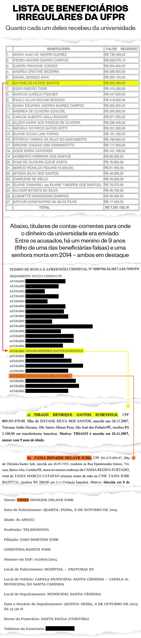 Lista de beneficiários irregulares da UFPR. Nenhum deles possui currículo Lattes (Foto: Infografia ÉPOCA / Renato Tanigawa)