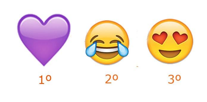 Top 3 de emojis mais utilizados em 2015