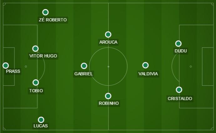 Entrada de Valdivia pode fazer Verdão atuar com dois atacantes mais próximos ao gol (Foto: GloboEsporte.com)