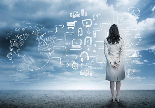 YouTube Live discute o Futuro da Produtividade e Inovação (Foto: ThinkStock)