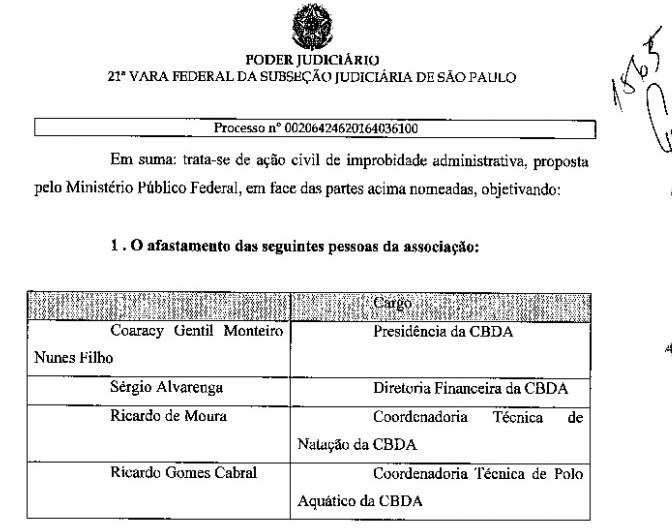 Decisão da Justiça afasta Coaracy Nunes da CBDA (Foto: Reprodução SporTV)