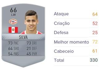 Beto da Silva peruano PSV Grêmio card do Fifa (Foto: Reprodução)