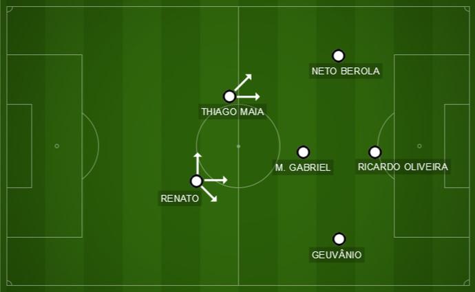 Renato e Thiago Maia foram bem na marcação e nas coberturas, dando tranquilidade aos homens de frente do Santos (Foto: GloboEsporte.com)