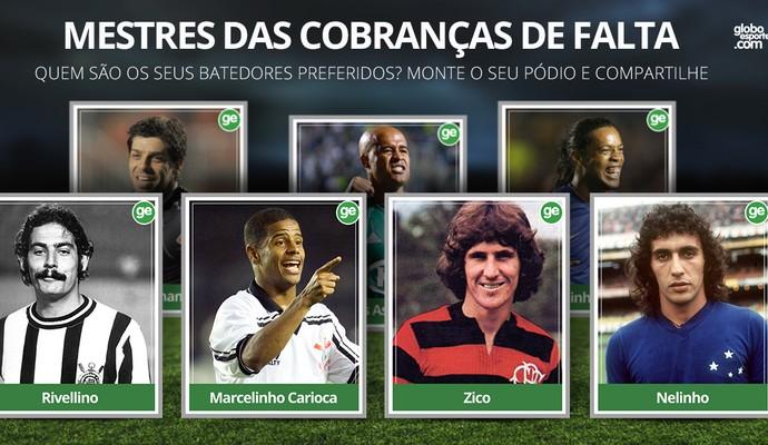 Vote nos melhores batedores e compartilhe (Foto: GloboEsporte.com)