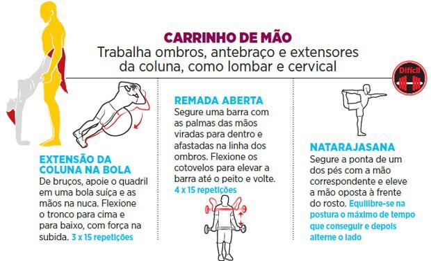 Carrinho de mão (Foto: Daniel das Neves)