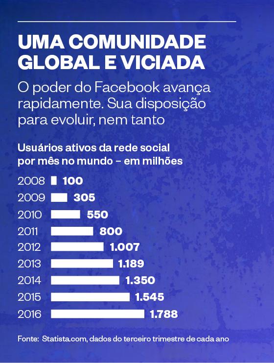 Uma comunidade global e viciada (Foto: ÉPOCA)