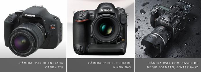 As câmeras DSLR de entradas são a melhor opção para fotógrafos iniciantes e entusiastas (Foto: Divulgação) (Foto: As câmeras DSLR de entradas são a melhor opção para fotógrafos iniciantes e entusiastas (Foto: Divulgação))