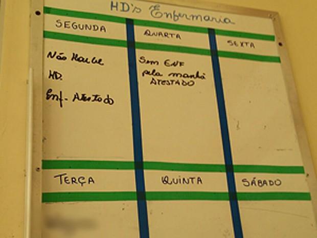Quadro de hemodiálises do Hospital Regional de Sobradinho, no Distrito Federal (Foto: Arquivo Pessoal)