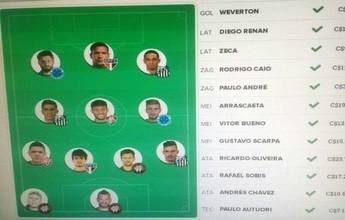 BLOG: Cartola FC: escalei meu time para rodada 22; dicas tem Furacão