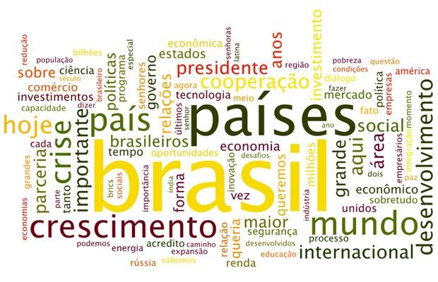 Nuvem das cem palavras mais pronunciadas por Dilma durante viagens ao exterior. (Foto: G1)