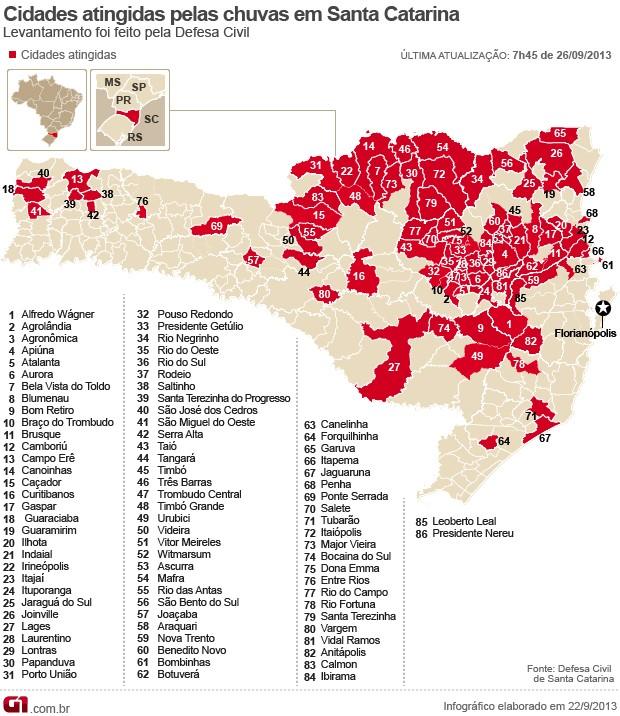 mapa 86 cidades chuvas sc (Foto: Arte/G1)