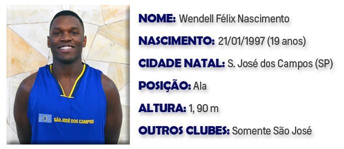 Wendell São José Basquete (Foto: Arte GloboEsporte.com)