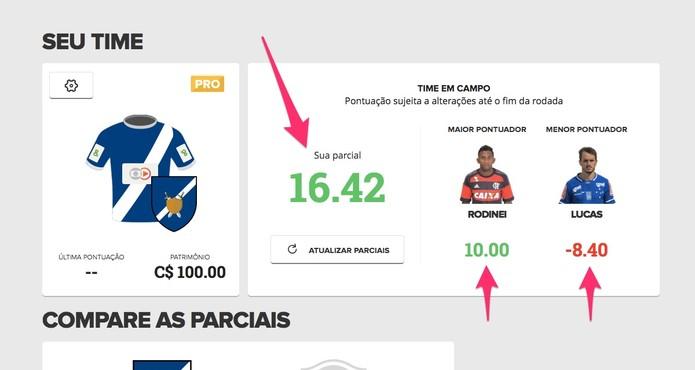 Veja quantos pontos o seu time está fazendo no Cartola FC (Foto: Reprodução/Lucas Mendes)