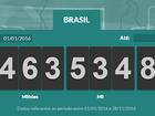 Brasileiros já pagaram R$ 1,8 trilhão em impostos em 2016