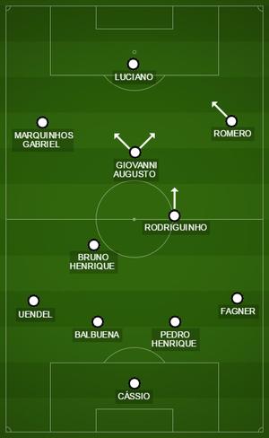 Com Romero e Luciano, Corinthians teve maior volume no ataque (Foto: GloboEsporte.com)