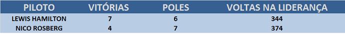 tabela Ham Ros