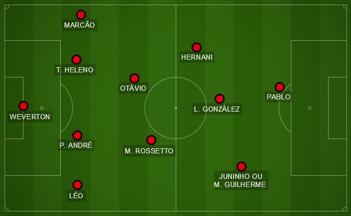 Atlético-PR escalação (Foto: Arte/GloboEsporte.com)