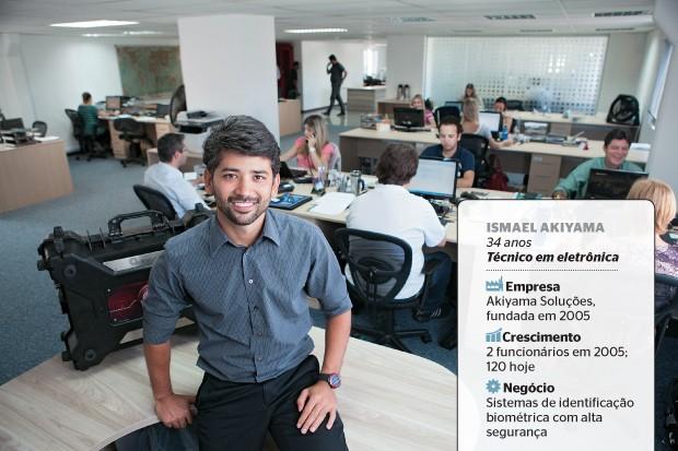 A multiplicação do emprego (Foto: Guilherme Pupo/ÉPOCA)