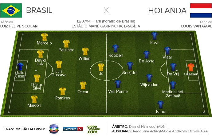 Brasil x Holanda - FICHA APRESENTAÇÃO DO JOGO (Foto: Infoesporte)