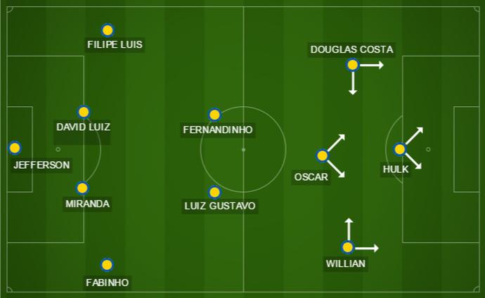 Campinho Seleção estreia (Foto: GloboEsporte.com)