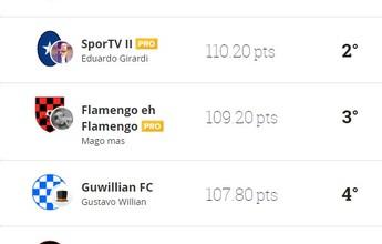 Caipiróvisque FC vence Liga GE TV TEM, apostando nos artilheiros