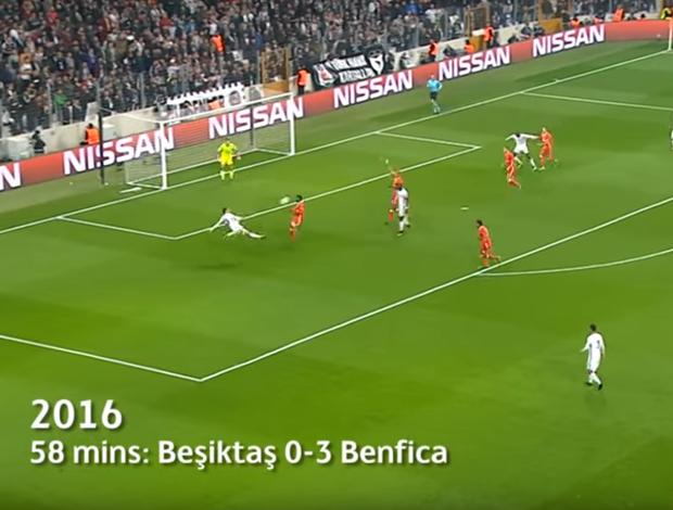 BLOG: Golaço de voleio do Besiktas é eleito o mais bonito da 1ª fase da Champions; veja